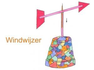 Hoe kun je zelf een windwijzer maken ?