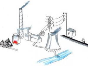 Hoe wordt energie vervoerd ?
